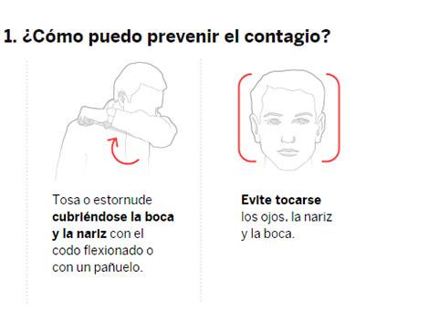 Guía de actuación ante el coronavirus