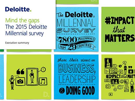 Cuarta edición del informe anual de Deloitte 'Millenial Survey'