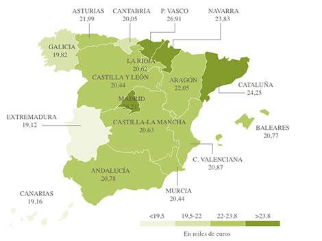 Las cifras salariales en España