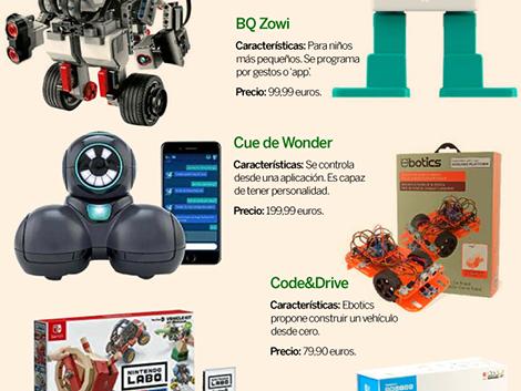 Robots, el juguete cada vez más programable para niños y adultos