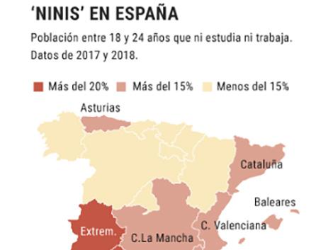 El abismo educativo entre comunidades autónomas: la tasa de 'ninis' en Canarias duplica a la del País Vasco