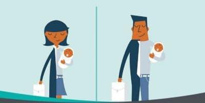 Condenada una empresa por denegar sistemáticamente la reducción de jornada para cuidar a los hijos