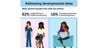 Milestones: How Parents Understand Child Development