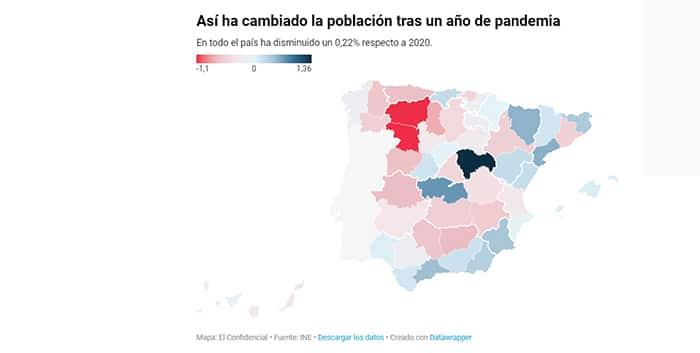 Los gráficos que explican cómo ha cambiado la población en España tras un año de pandemia