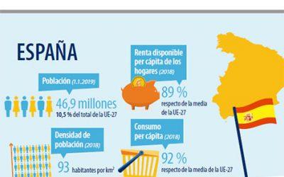 31. El impacto del cambio demográfico en Europa:  Informe de la Comisión Europea